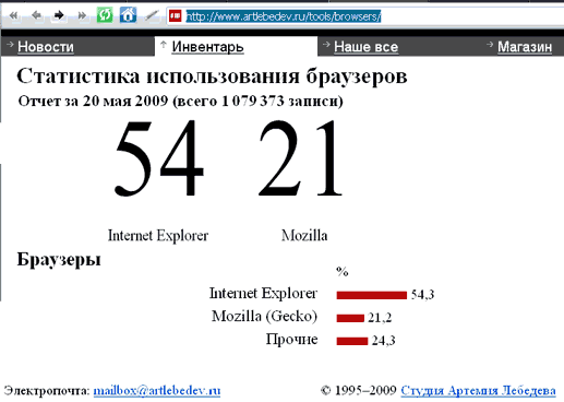 may browsers lebedev